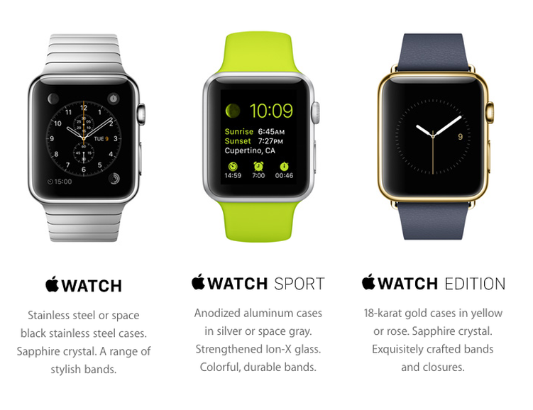 Watch out for the New Apple Watch